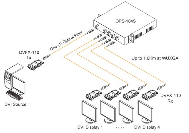 opticis one  1  fiber detachable dvi module  sc  dvfx