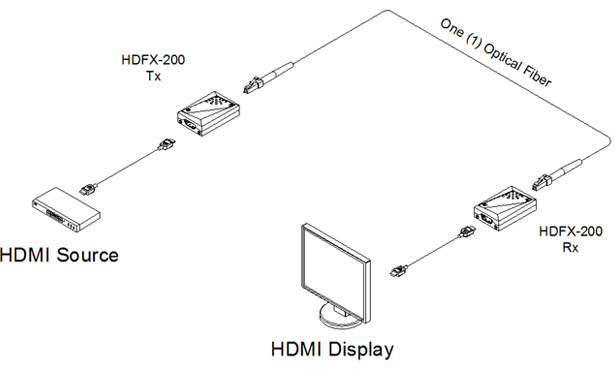 HDFX-200-TR Connection Diagram