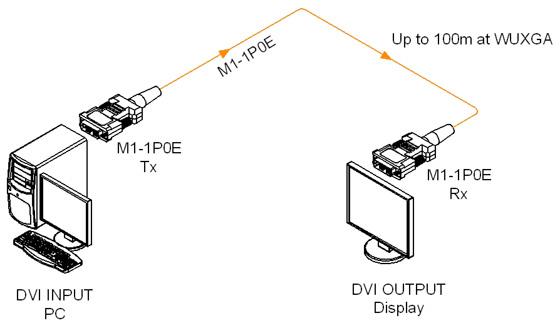 M1-1P0E Connection Tip.jpg