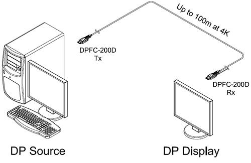 opticis displayport 1 2 4k detachable active optical cable  10m  33ft  dpfc